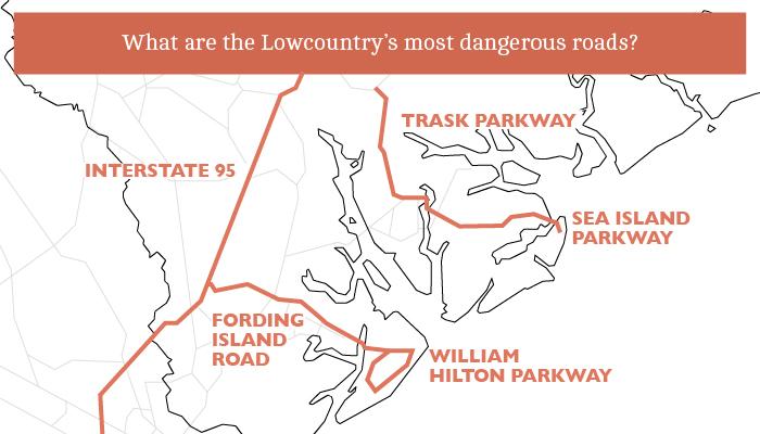 South Carolina Car Accident Lawyer Infographic - Beaufort, Bluffton & Hilton Head